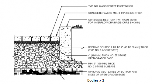 500px-Permeable_pavers_cross_section.png
