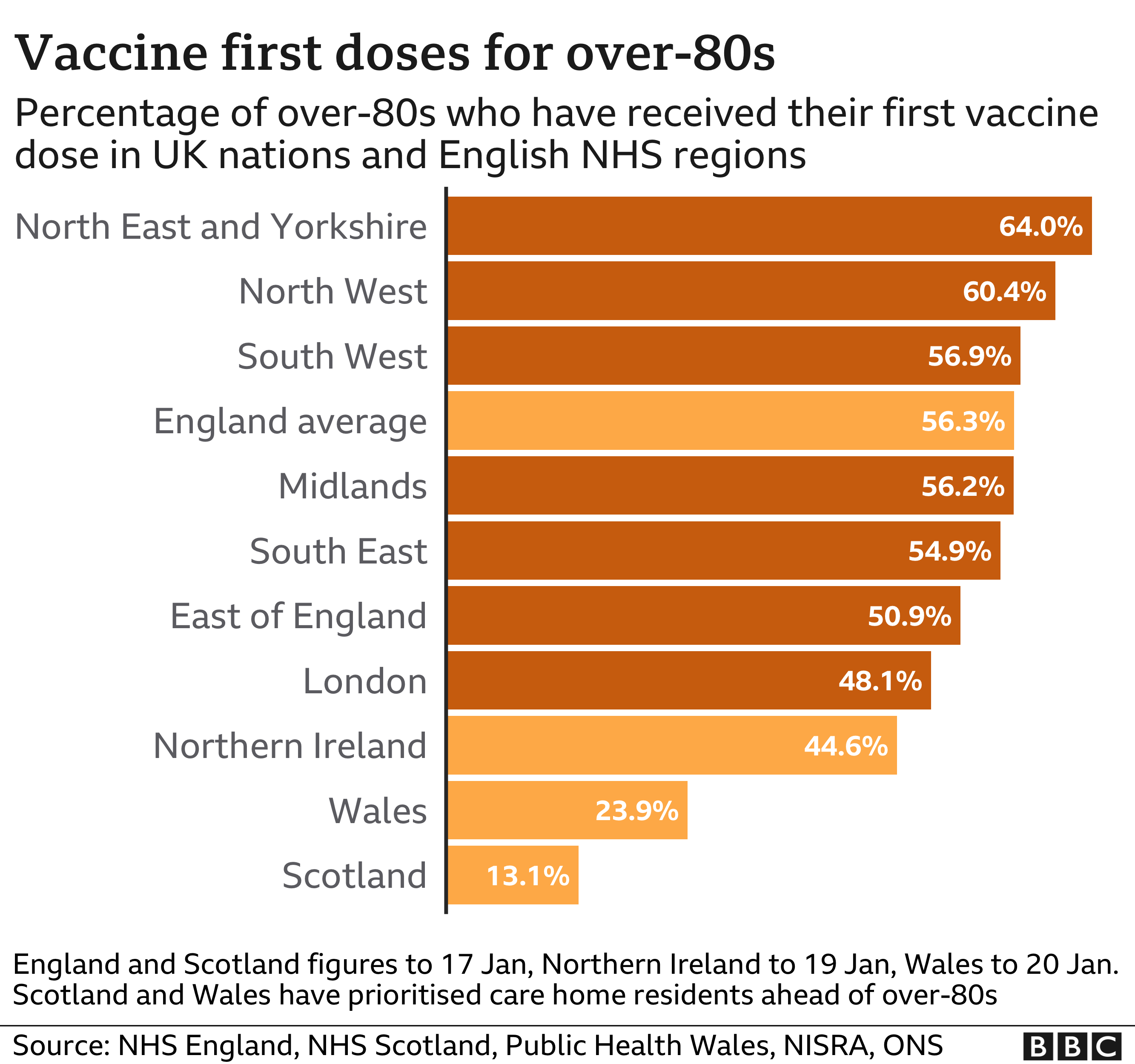 _116622952_vaccine_doses_eng_over8021jan-nc[1].png