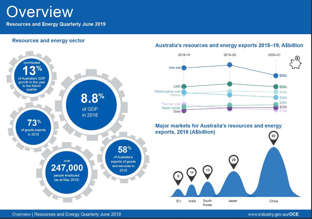 Australia-Exports.png