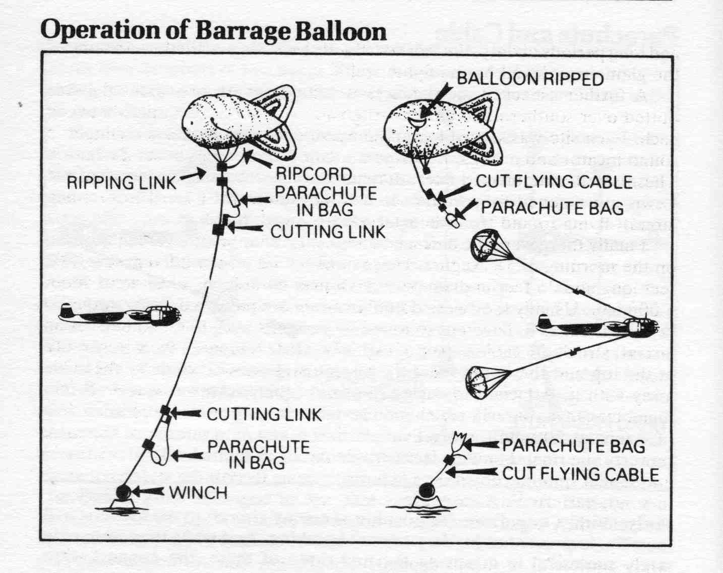 Barrage Ballon.jpg