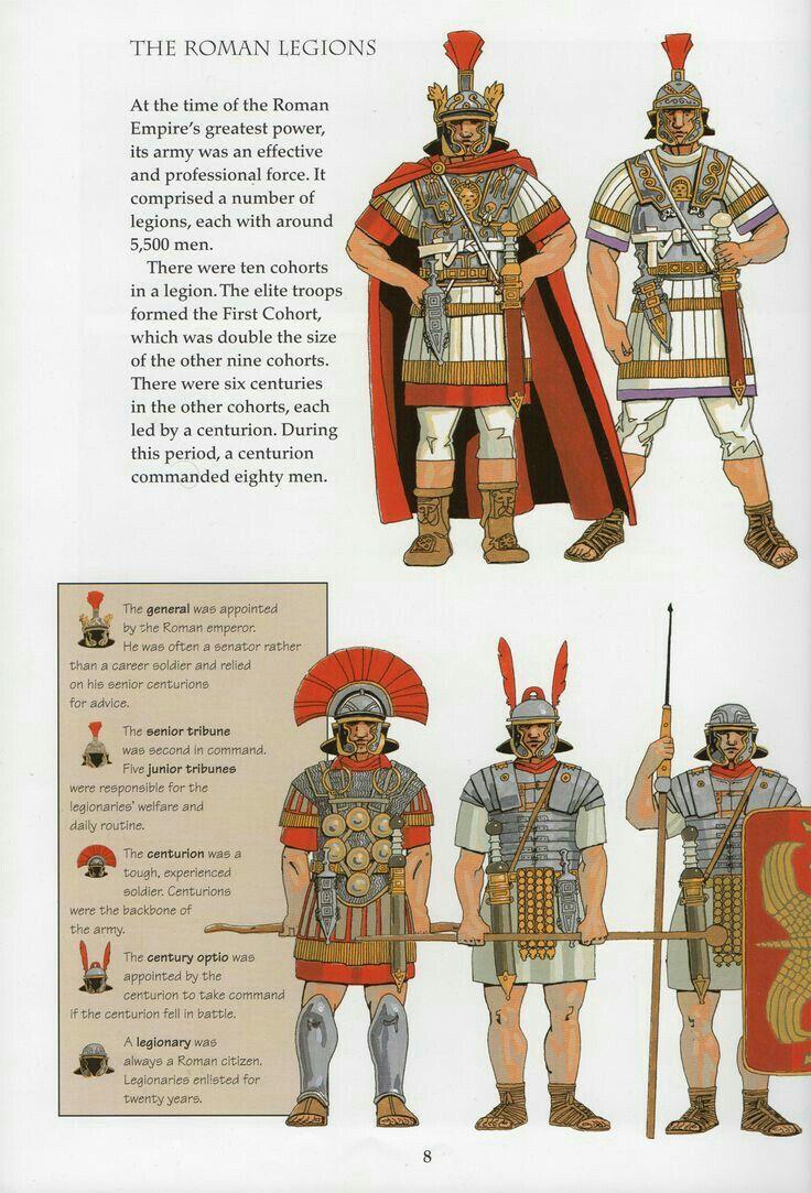 bb02e52fc389d6947d4738b7fdc2f39c--roman-centurion-empire-romain.jpg