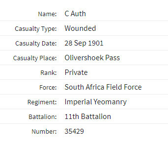Charles Auth-Boer War Casualty.png