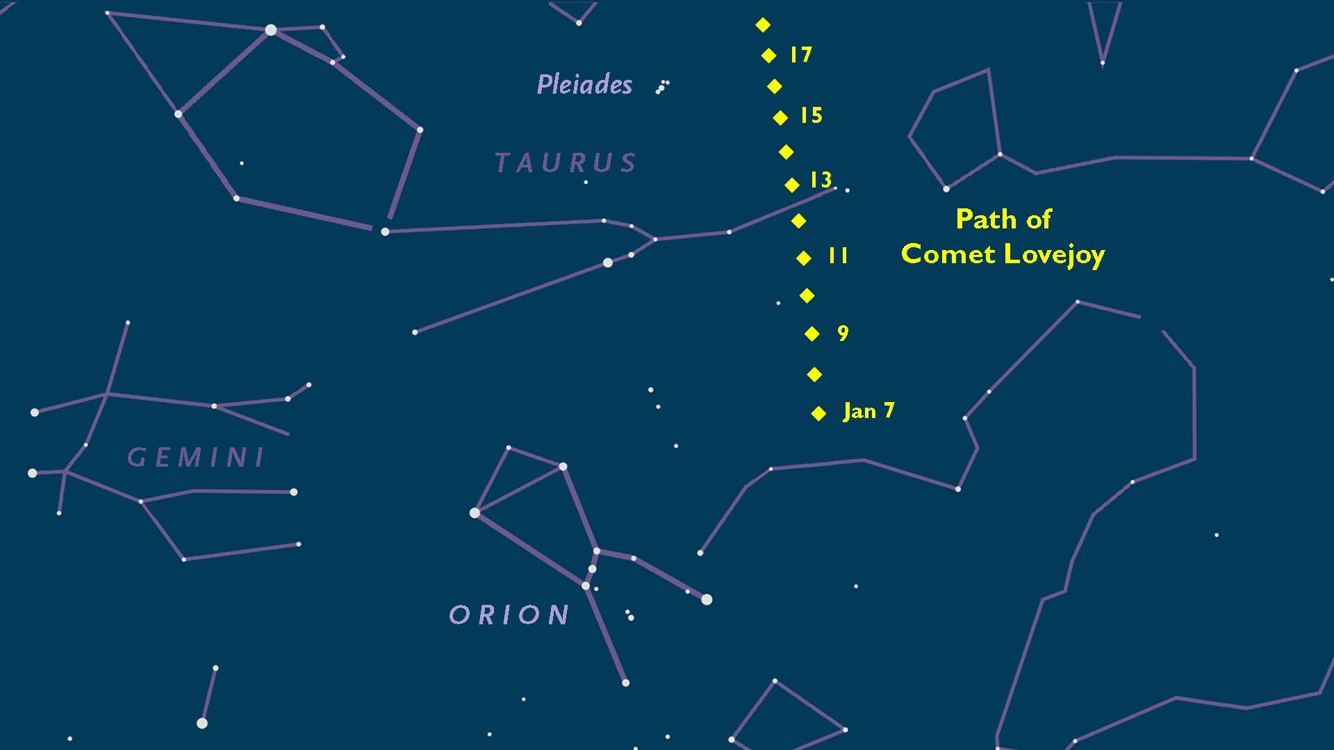 Comet_Lovejoy_Jan2015_chart.jpg