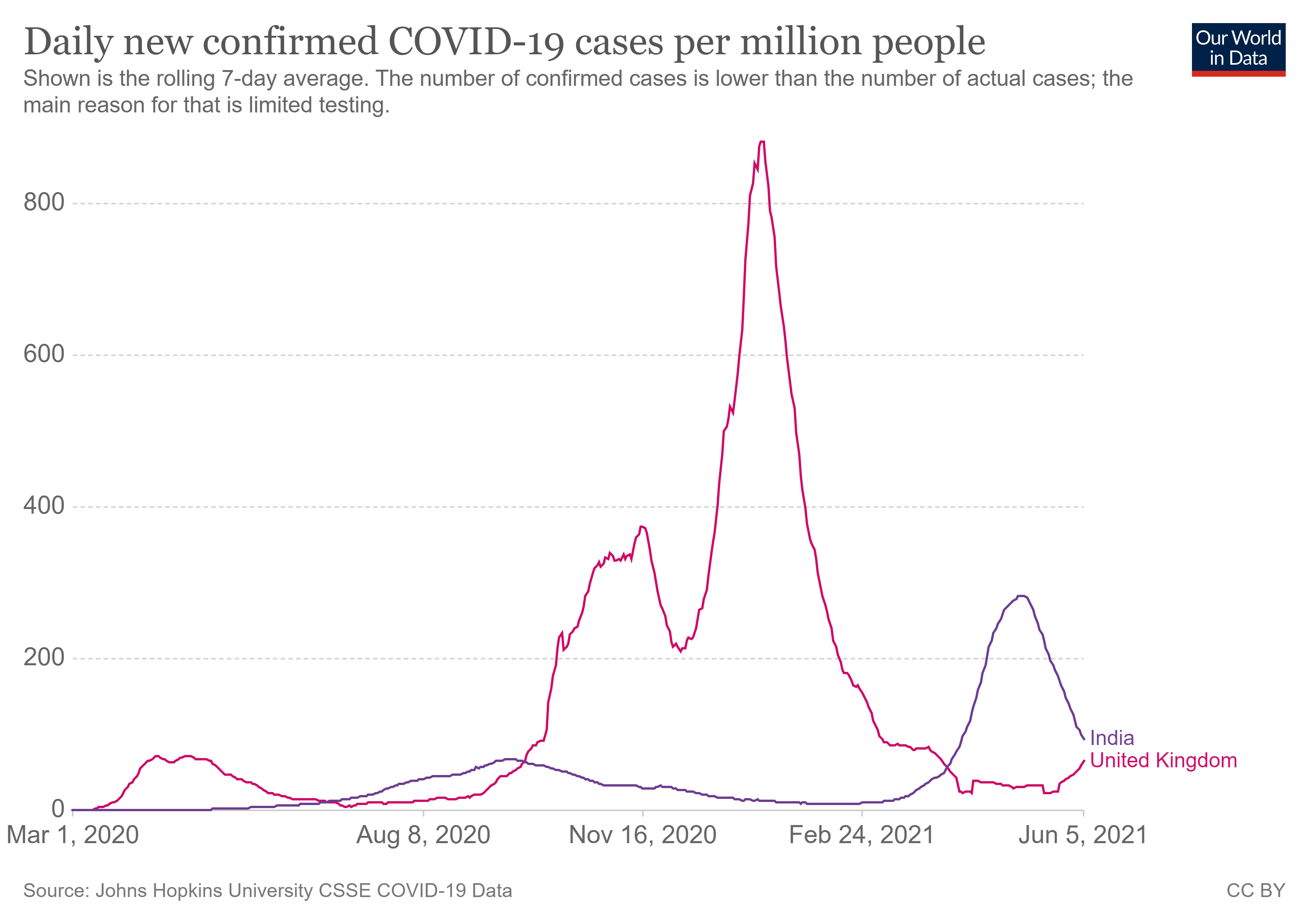 coronavirus-data-explorer (2).png