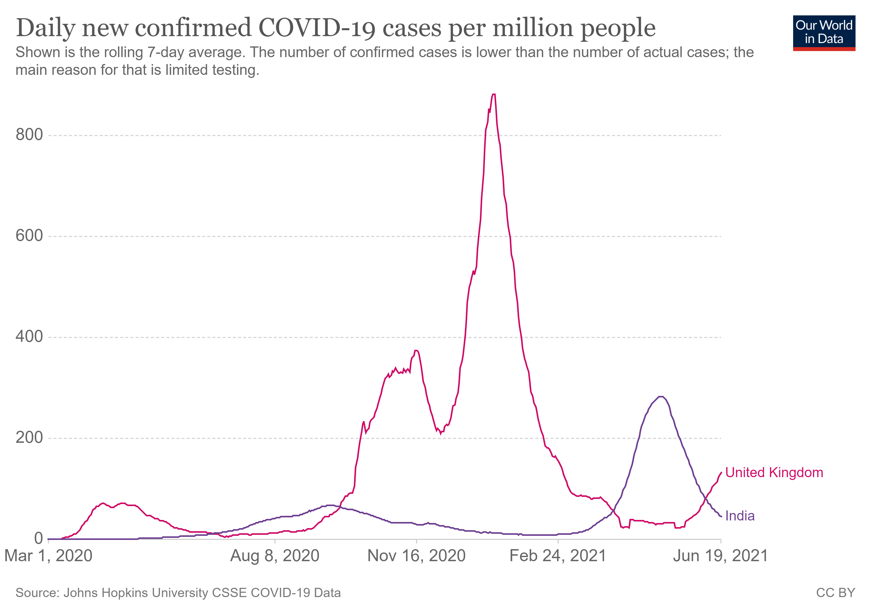 coronavirus-data-explorer (6).png