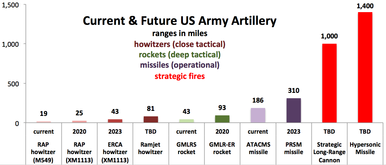current & future US fires.png