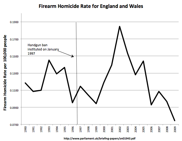 firearms crime.png