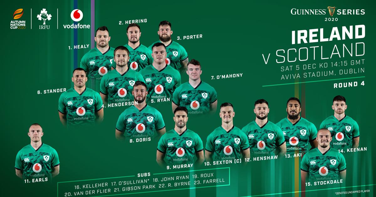 IrelandvScotland_Team_December20.png