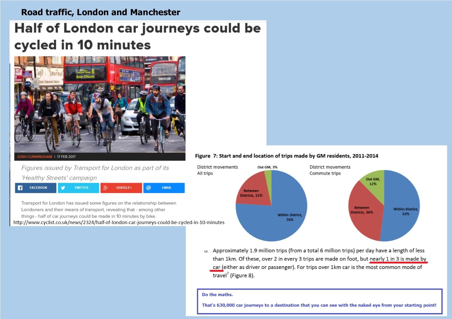 LondonAndManchester.jpg