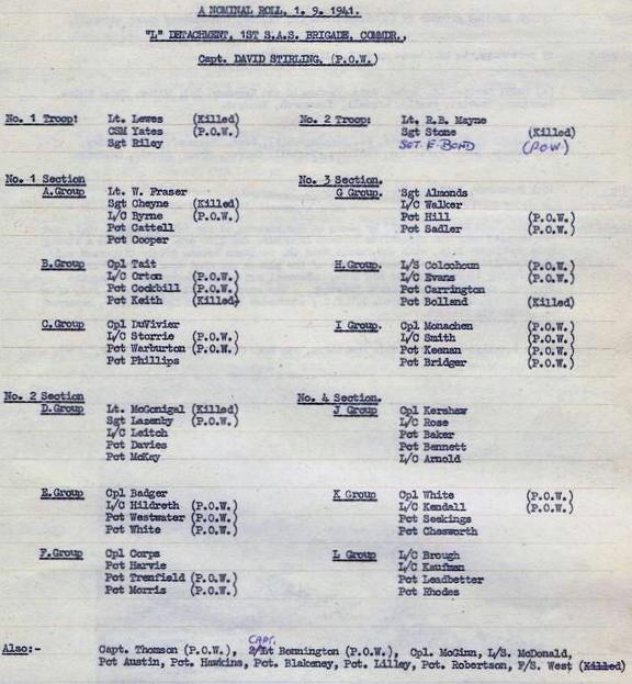 Nominal L det role 1-09-1941.jpg