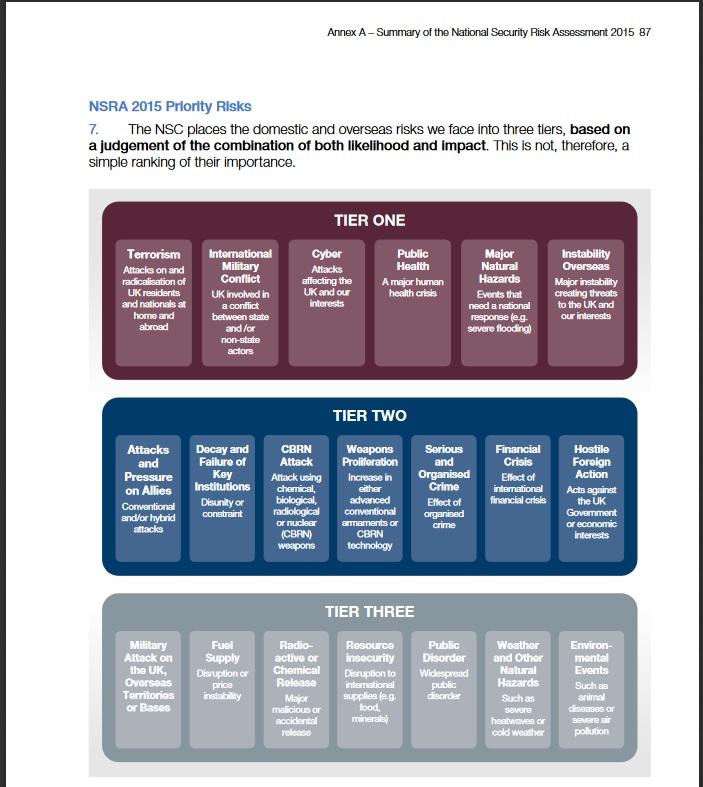 NRA 2015 tiers 1 to 3.jpg