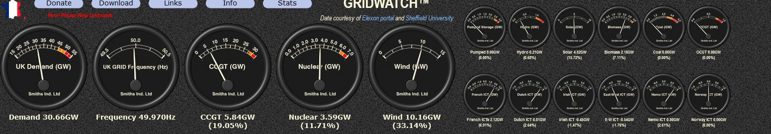 Screenshot 2021-07-29 at 10-50-54 G B National Grid status.png