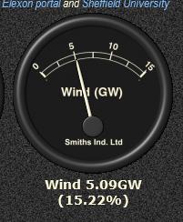 Screenshot 2021-09-23 at 18-43-03 G B National Grid status.png