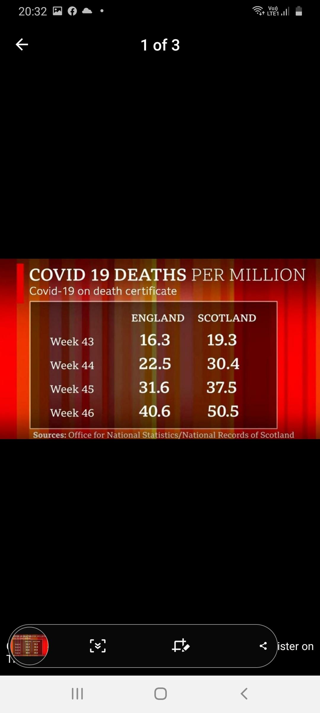 Screenshot_20201129-203213_BBC News.jpg