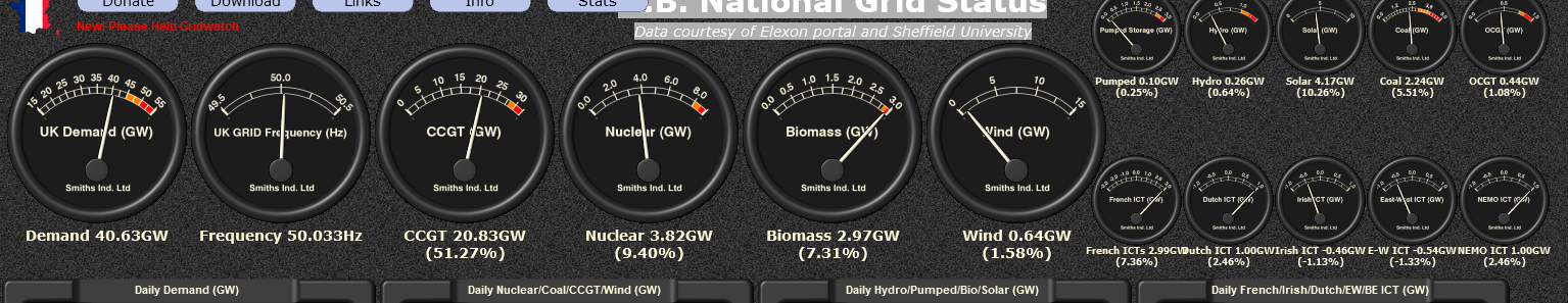 Screenshot_2021-03-02 G B National Grid status.png