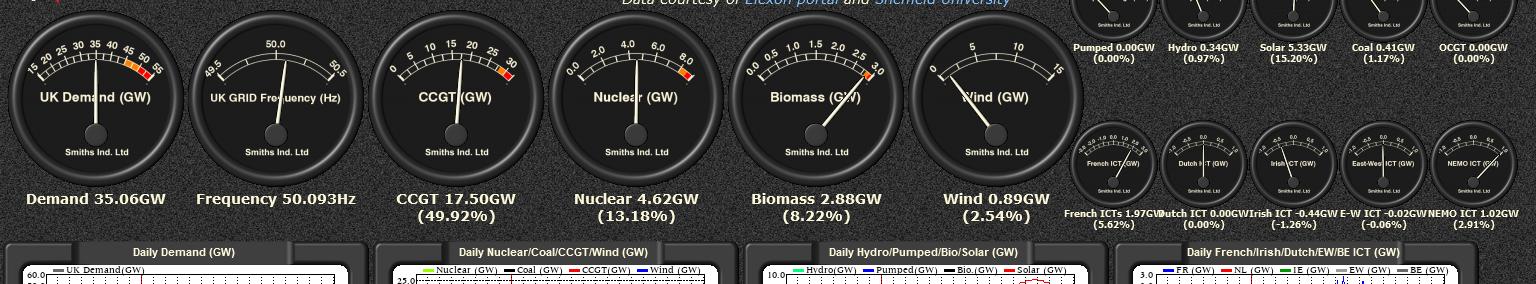 Screenshot_2021-04-22 G B National Grid status.png