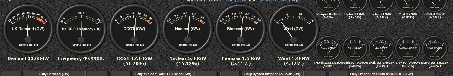 Screenshot_2021-04-23 G B National Grid status(1).png