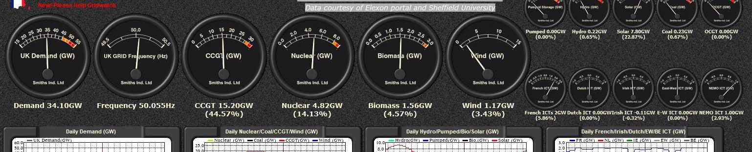 Screenshot_2021-04-23 G B National Grid status.png