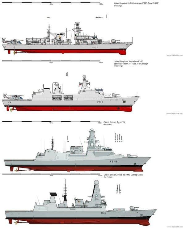 Type 23, Type 31, Type 26, Type 45..jpg
