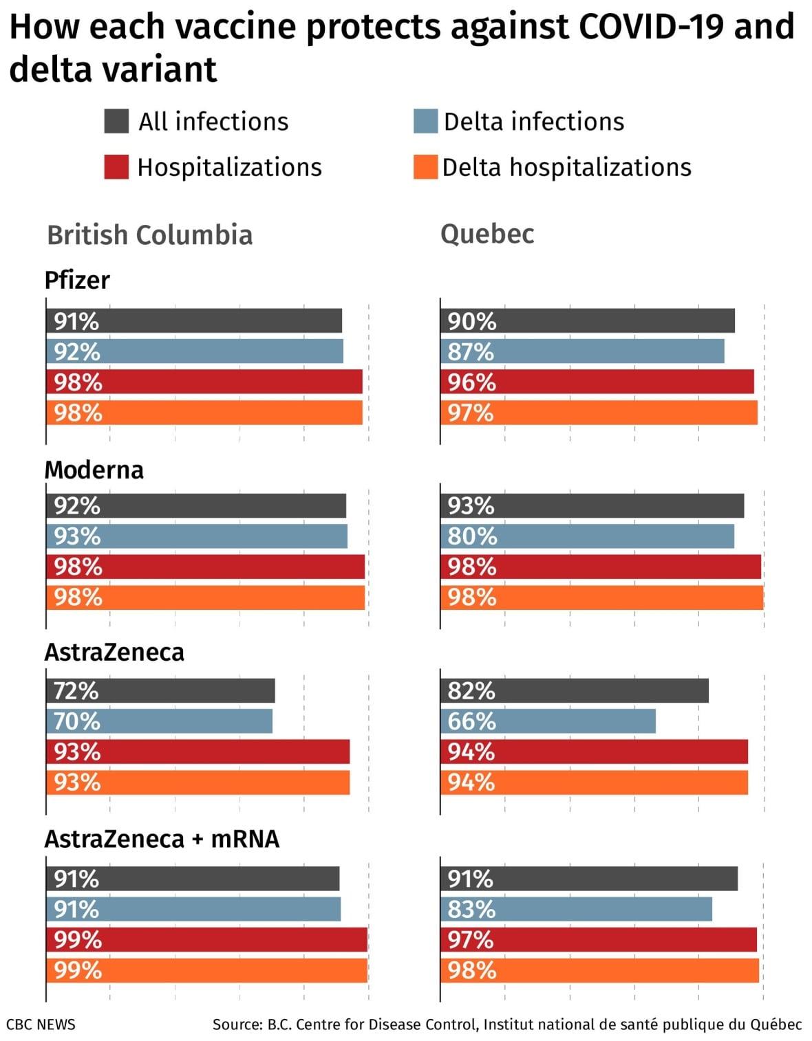 vaccine-effectiveness-graphic.jpg