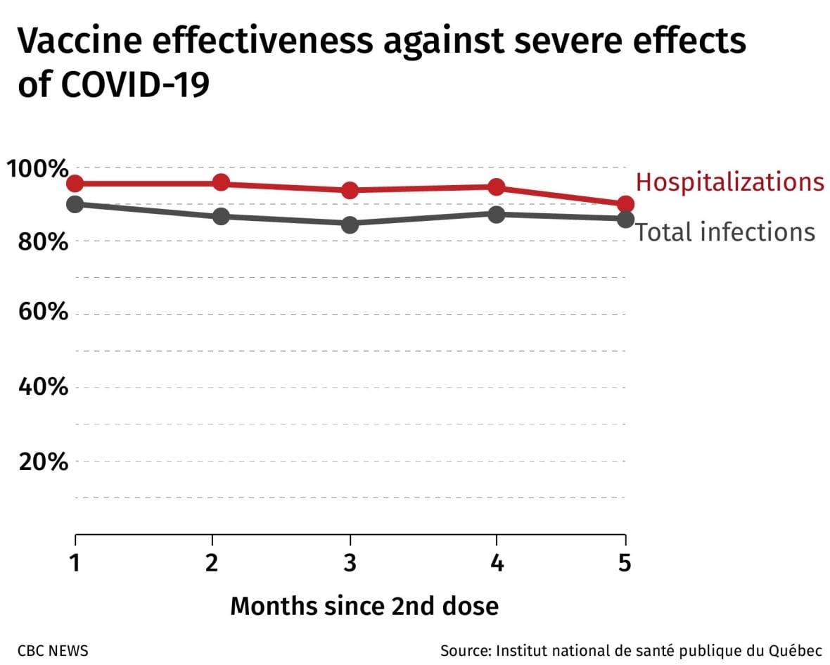 vaccine-effectiveness-graphic2.jpg