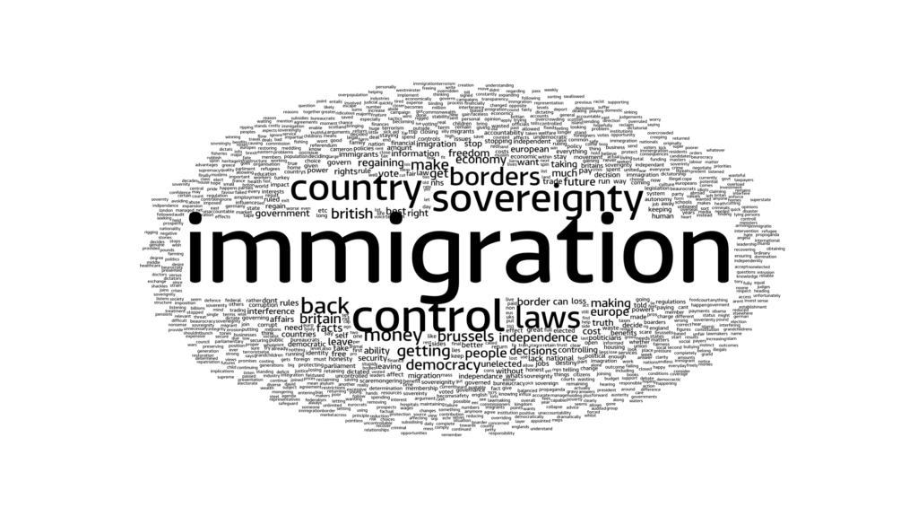 wordcloud_leave-1024x575.png